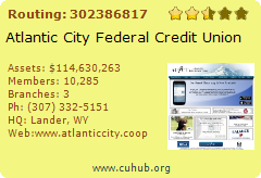 Atlantic City Federal Credit Union
