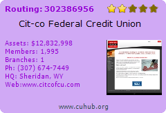 Cit-co Federal Credit Union