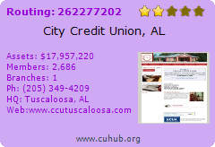City Credit Union