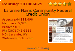 Laramie Plains Community Federal Credit Union