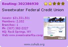 Sweetwater Federal Credit Union