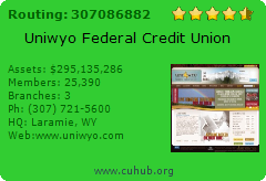 Uniwyo Federal Credit Union
