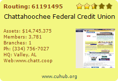 Chattahoochee Federal Credit Union