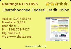 Chattahoochee Federal Credit Union