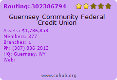Guernsey Community Federal Credit Union