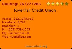 Tuscaloosa Teachers Credit Union