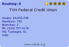 TVH Federal Credit Union