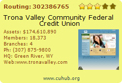 Trona Valley Community Federal Credit Union