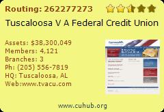 Tuscaloosa V A Federal Credit Union