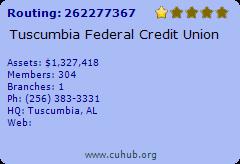 Tuscumbia Federal Credit Union