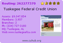 Tuskegee Federal Credit Union
