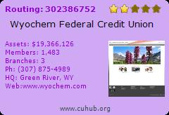 Wyochem Federal Credit Union